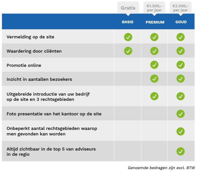 prijslijst legalista.nl